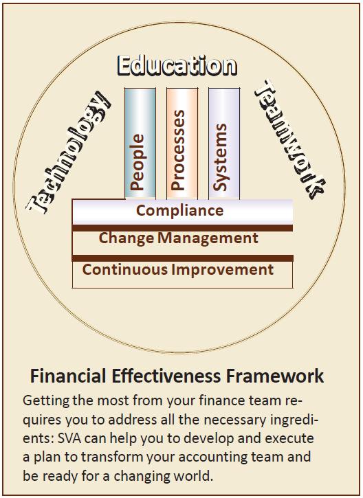 Finance Transformation |